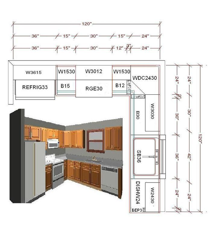 2020 Modern Kitchen Design - things to bear in mind Cabinet Project - 3